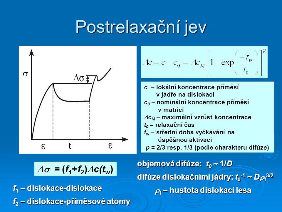 Postrelaxační jev c – lokální koncentrace příměsí v jádře na dislokaci c 0 – nominální koncentrace příměsí v matrici  c M – maximální vzrůst koncentrace t 0 – relaxační čas t w – střední doba vyčkávání na úspěšnou aktivaci p = 2/3 resp.