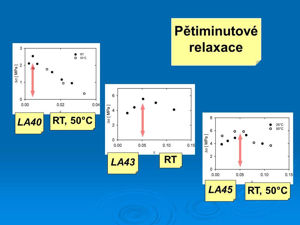 LA40 LA43 LA45 Pětiminutové relaxace RT, 50°C RT RT, 50°C