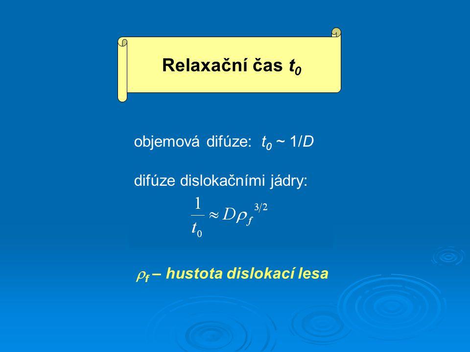 Relaxační čas t 0 objemová difúze: t 0 ~ 1/D difúze dislokačními jádry:  f – hustota dislokací lesa