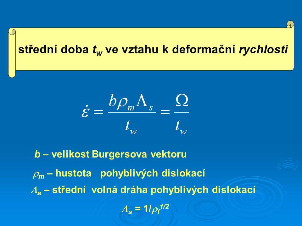 střední doba t w ve vztahu k deformační rychlosti b – velikost Burgersova vektoru  m – hustota pohyblivých dislokací  s – střední volná dráha pohyblivých dislokací  s = 1/  f 1/2