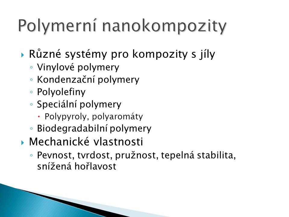  Různé systémy pro kompozity s jíly ◦ Vinylové polymery ◦ Kondenzační polymery ◦ Polyolefiny ◦ Speciální polymery  Polypyroly, polyaromáty ◦ Biodegr