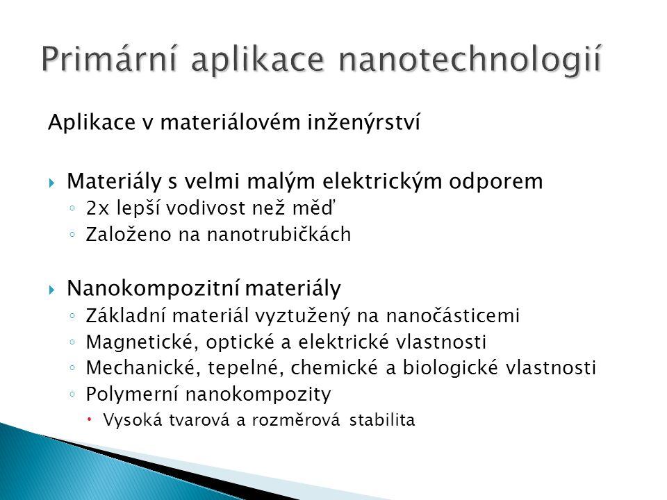 Aplikace v materiálovém inženýrství  Materiály s velmi malým elektrickým odporem ◦ 2x lepší vodivost než měď ◦ Založeno na nanotrubičkách  Nanokompo