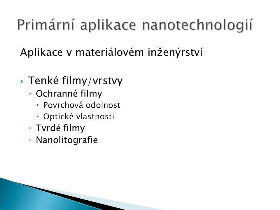 Aplikace v materiálovém inženýrství  Tenké filmy/vrstvy ◦ Ochranné filmy  Povrchová odolnost  Optické vlastnosti ◦ Tvrdé filmy ◦ Nanolitografie