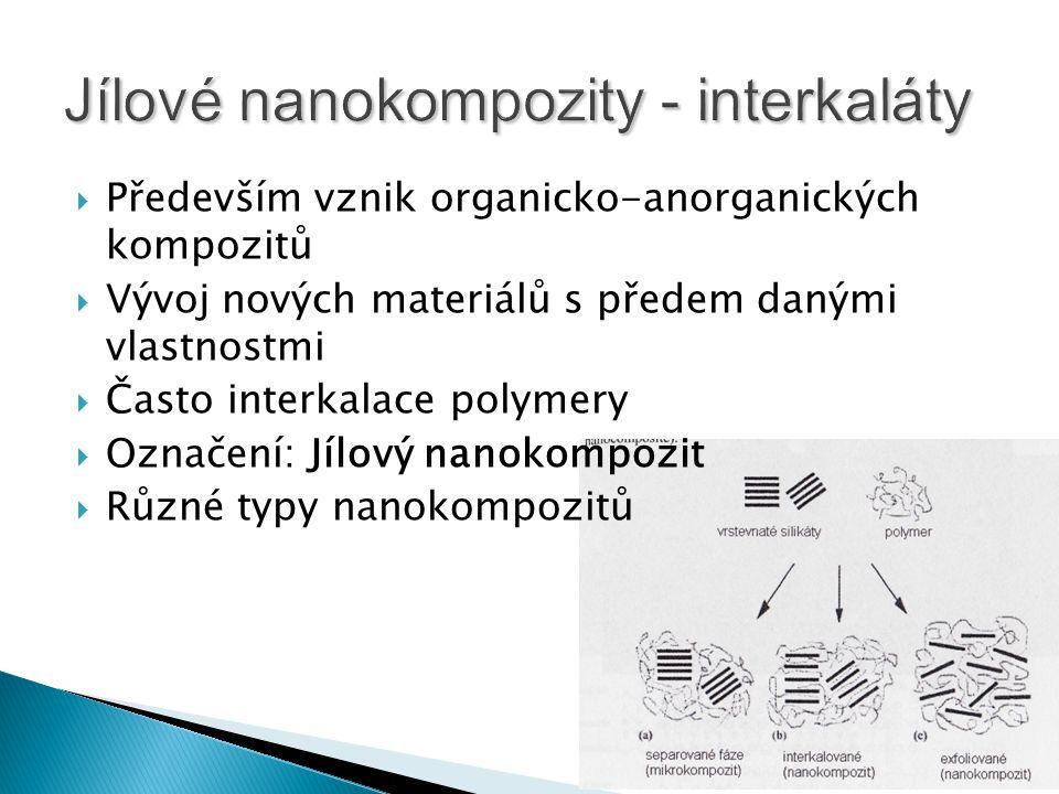  Především vznik organicko-anorganických kompozitů  Vývoj nových materiálů s předem danými vlastnostmi  Často interkalace polymery  Označení: Jílo