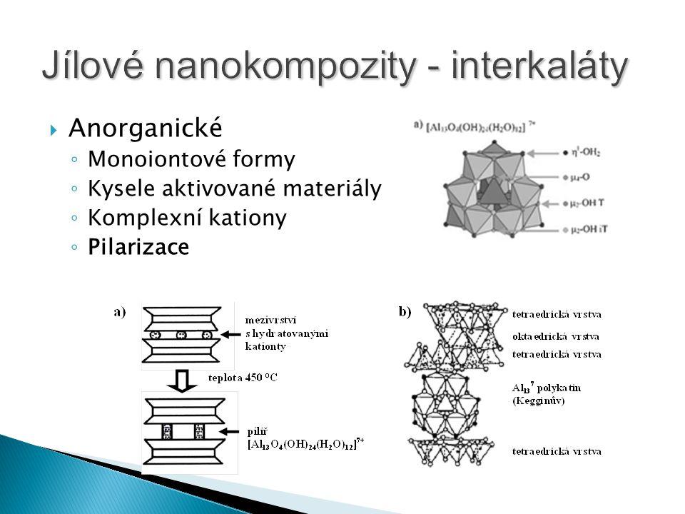  Kompozit – materiál z více komponent  Kompozity s jíly ◦ Polymerní matrice ◦ Vkládání nanočástic na nanomateriálů do této matrice ◦ Lepší účinek úpravy než u ostatních kompozitů ◦ Zlepšení mechanických a tepelných vlastností kompozitů při malém obsahu jílu ◦ Nárůst velikosti povrchu ◦ Nové vlastnosti polymerů  Optické a mechanické