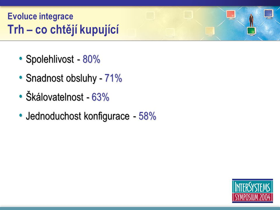 Evoluce integrace Trh – co chtějí kupující Spolehlivost - 80% Spolehlivost - 80% Snadnost obsluhy - 71% Snadnost obsluhy - 71% Škálovatelnost - 63% Škálovatelnost - 63% Jednoduchost konfigurace - 58% Jednoduchost konfigurace - 58%