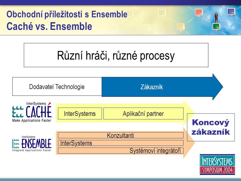 Obchodní příležitosti s Ensemble Caché vs. Ensemble Různí hráči, různé procesy Dodavatel Technologie Zákazník InterSystemsAplikační partner Konzultant