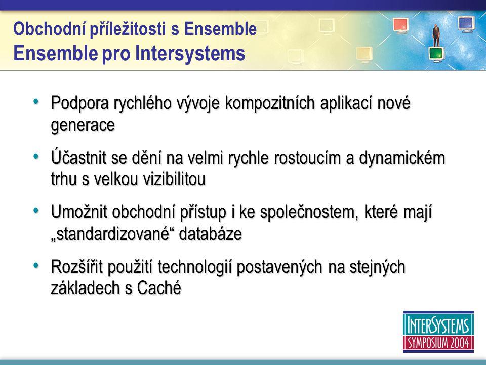 Obchodní příležitosti s Ensemble Ensemble pro Intersystems Podpora rychlého vývoje kompozitních aplikací nové generace Podpora rychlého vývoje kompozi