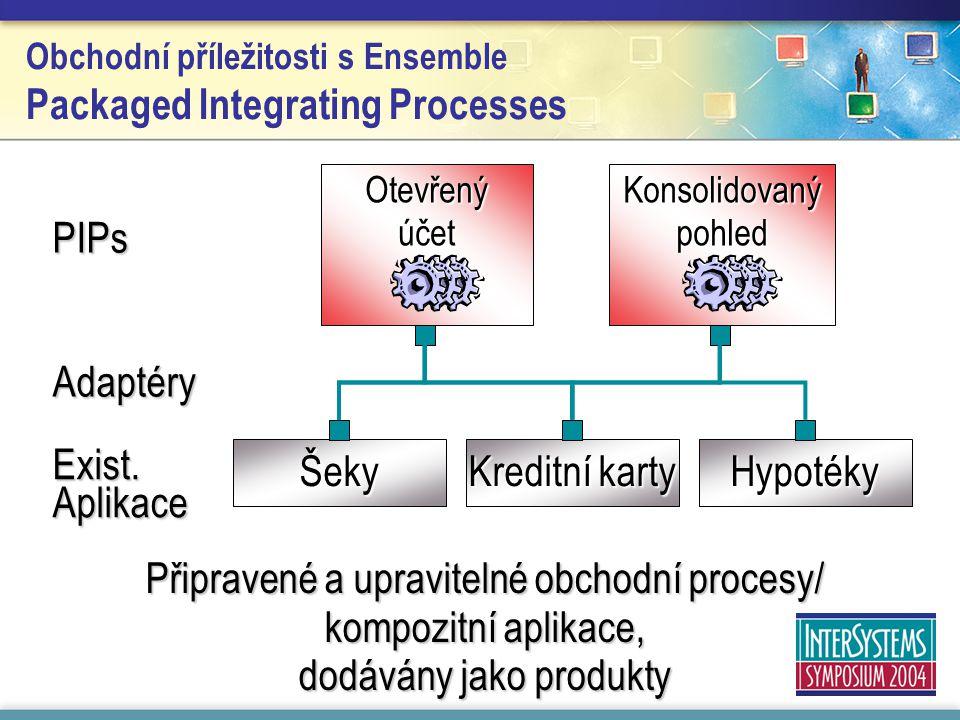Obchodní příležitosti s Ensemble Packaged Integrating Processes Připravené a upravitelné obchodní procesy/ kompozitní aplikace, dodávány jako produkty Exist.