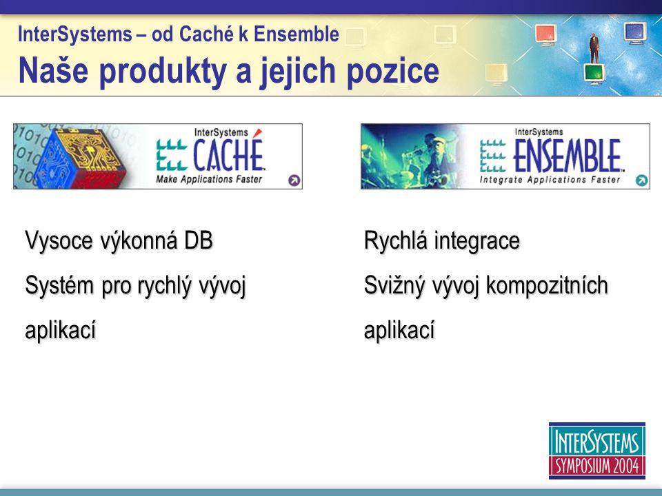 InterSystems – od Caché k Ensemble Naše produkty a jejich pozice Vysoce výkonná DB Systém pro rychlý vývoj aplikací Rychlá integrace Svižný vývoj kompozitních aplikací
