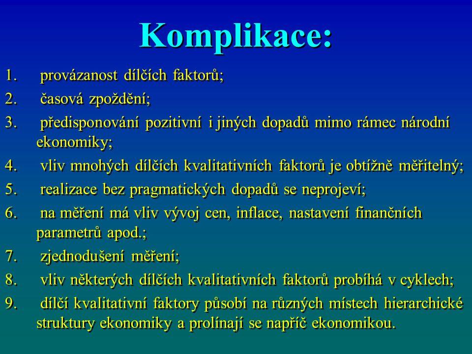 Komplikace: 1. 1. provázanost dílčích faktorů; 2.