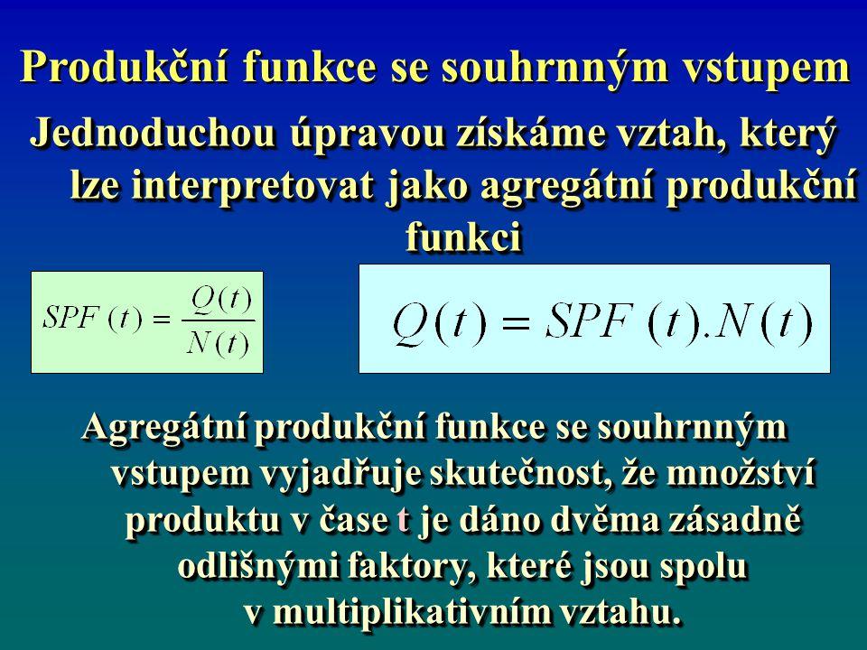 Produkční funkce se souhrnným vstupem Jednoduchou úpravou získáme vztah, který lze interpretovat jako agregátní produkční funkci Agregátní produkční funkce se souhrnným vstupem vyjadřuje skutečnost, že množství produktu v čase t je dáno dvěma zásadně odlišnými faktory, které jsou spolu v multiplikativním vztahu.