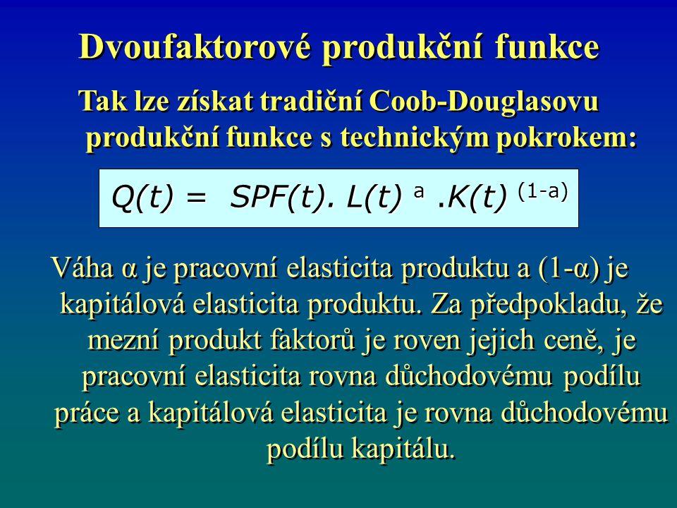 Dvoufaktorové produkční funkce Tak lze získat tradiční Coob-Douglasovu produkční funkce s technickým pokrokem: Váha α je pracovní elasticita produktu a (1-α) je kapitálová elasticita produktu.