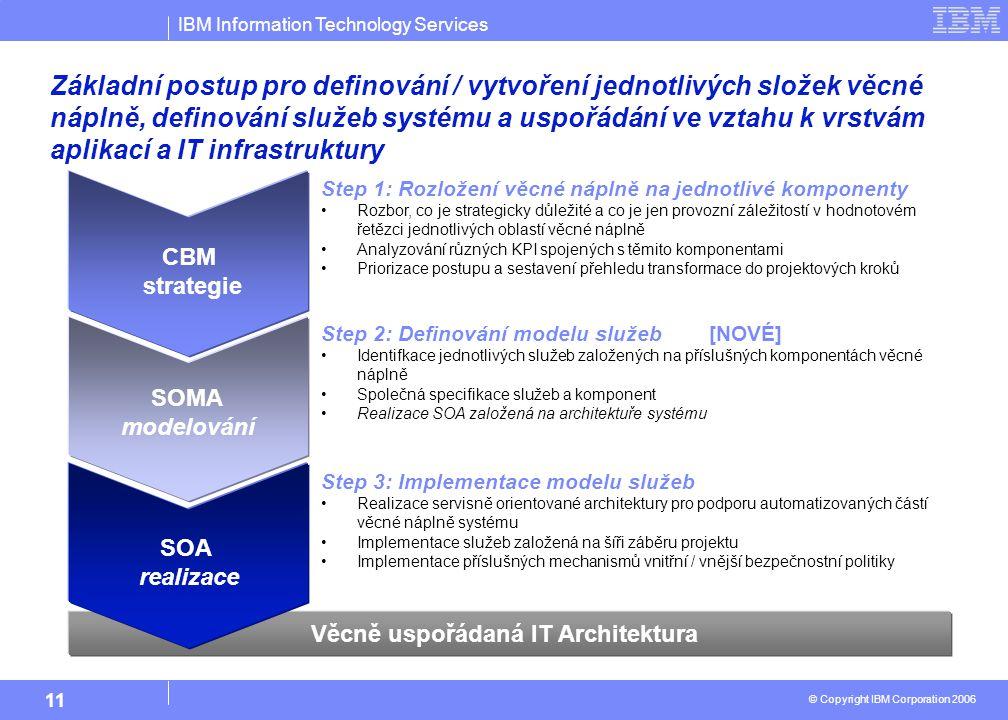 IBM Information Technology Services © Copyright IBM Corporation 2006 11 Step 2: Definování modelu služeb [NOVÉ] Identifkace jednotlivých služeb založených na příslušných komponentách věcné náplně Společná specifikace služeb a komponent Realizace SOA založená na architektuře systému Step 3: Implementace modelu služeb Realizace servisně orientované architektury pro podporu automatizovaných částí věcné náplně systému Implementace služeb založená na šíři záběru projektu Implementace příslušných mechanismů vnitřní / vnější bezpečnostní politiky Step 1: Rozložení věcné náplně na jednotlivé komponenty Rozbor, co je strategicky důležité a co je jen provozní záležitostí v hodnotovém řetězci jednotlivých oblastí věcné náplně Analyzování různých KPI spojených s těmito komponentami Priorizace postupu a sestavení přehledu transformace do projektových kroků CBM strategie SOA realizace SOMA modelování Věcně uspořádaná IT Architektura Základní postup pro definování / vytvoření jednotlivých složek věcné náplně, definování služeb systému a uspořádání ve vztahu k vrstvám aplikací a IT infrastruktury