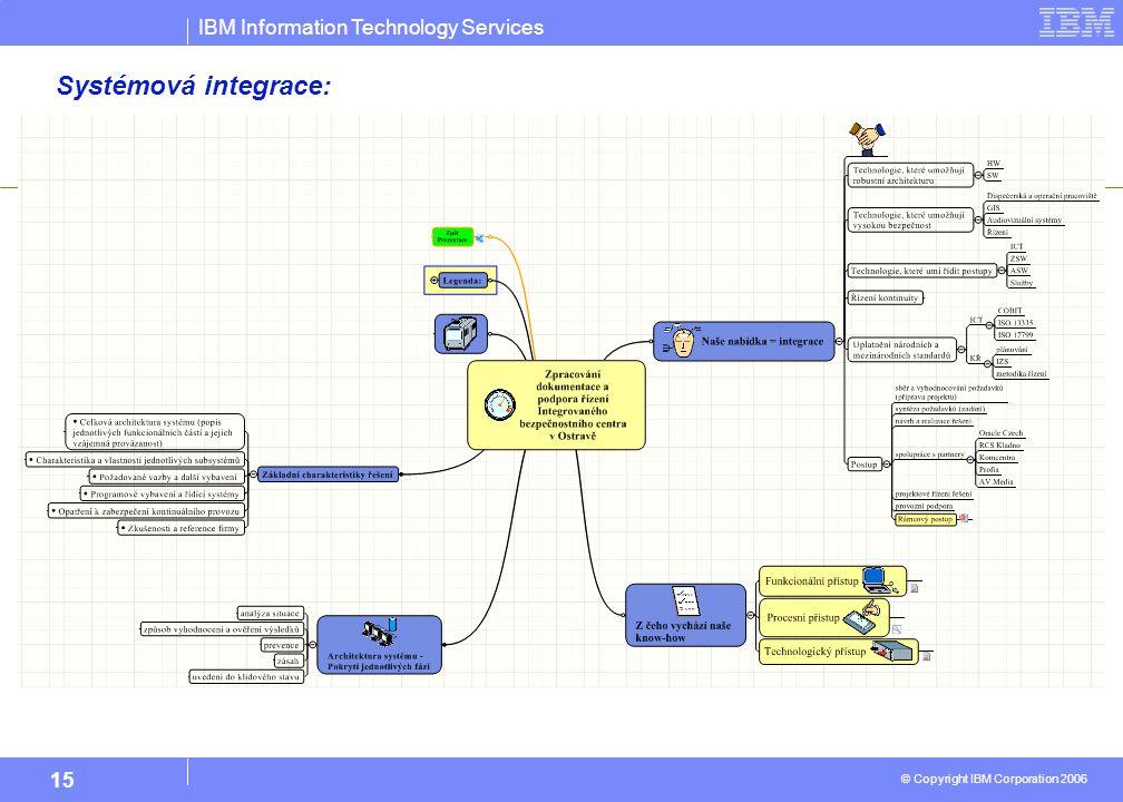IBM Information Technology Services © Copyright IBM Corporation 2006 15 Systémová integrace:
