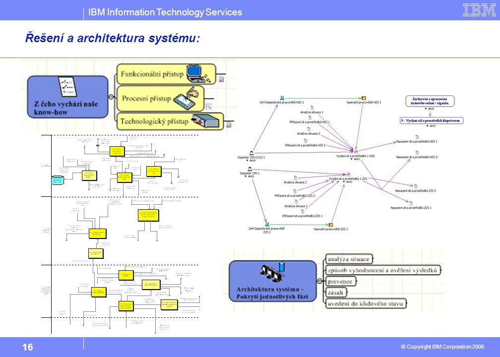 IBM Information Technology Services © Copyright IBM Corporation 2006 16 Řešení a architektura systému: