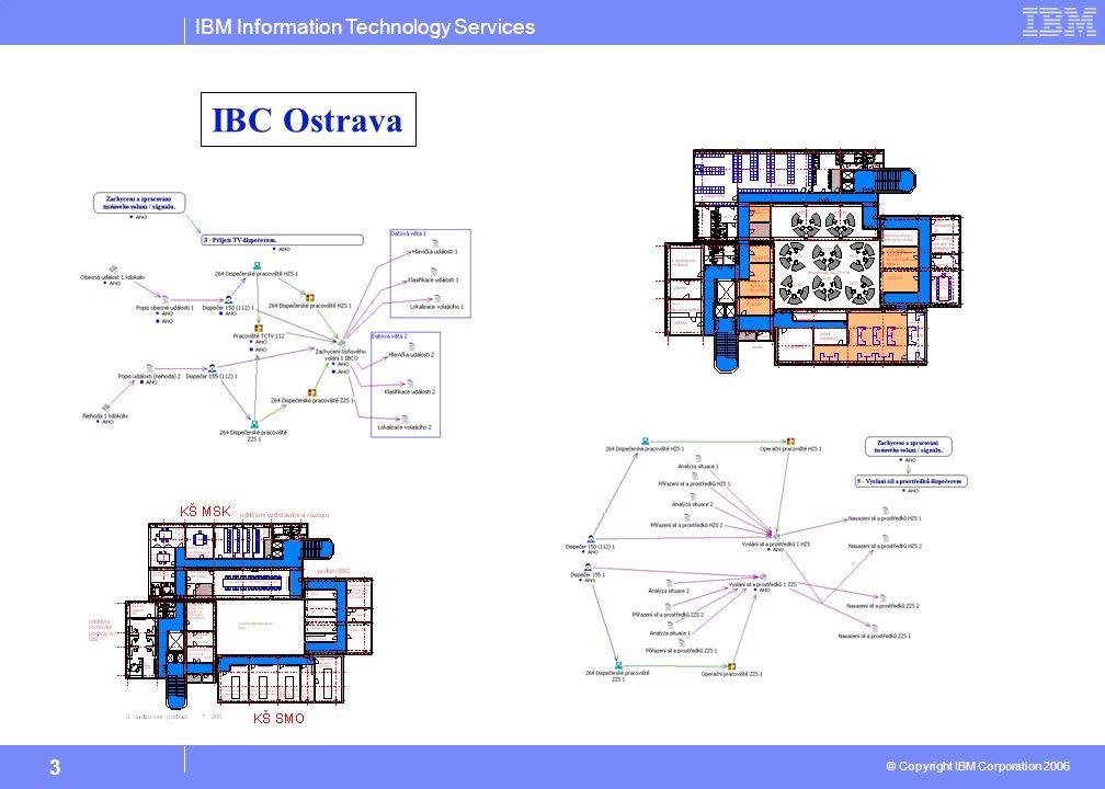 IBM Information Technology Services © Copyright IBM Corporation 2006 3 IBC Ostrava