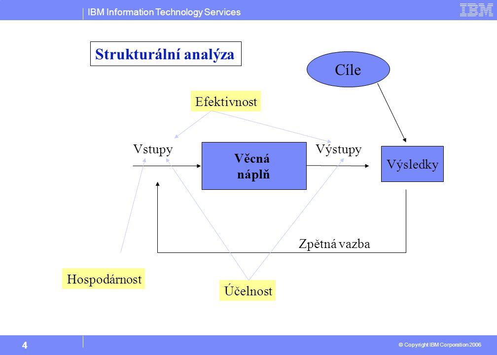 IBM Information Technology Services © Copyright IBM Corporation 2006 4 Věcná náplň VstupyVýstupy Výsledky Cíle Zpětná vazba Strukturální analýza Efektivnost Hospodárnost Účelnost