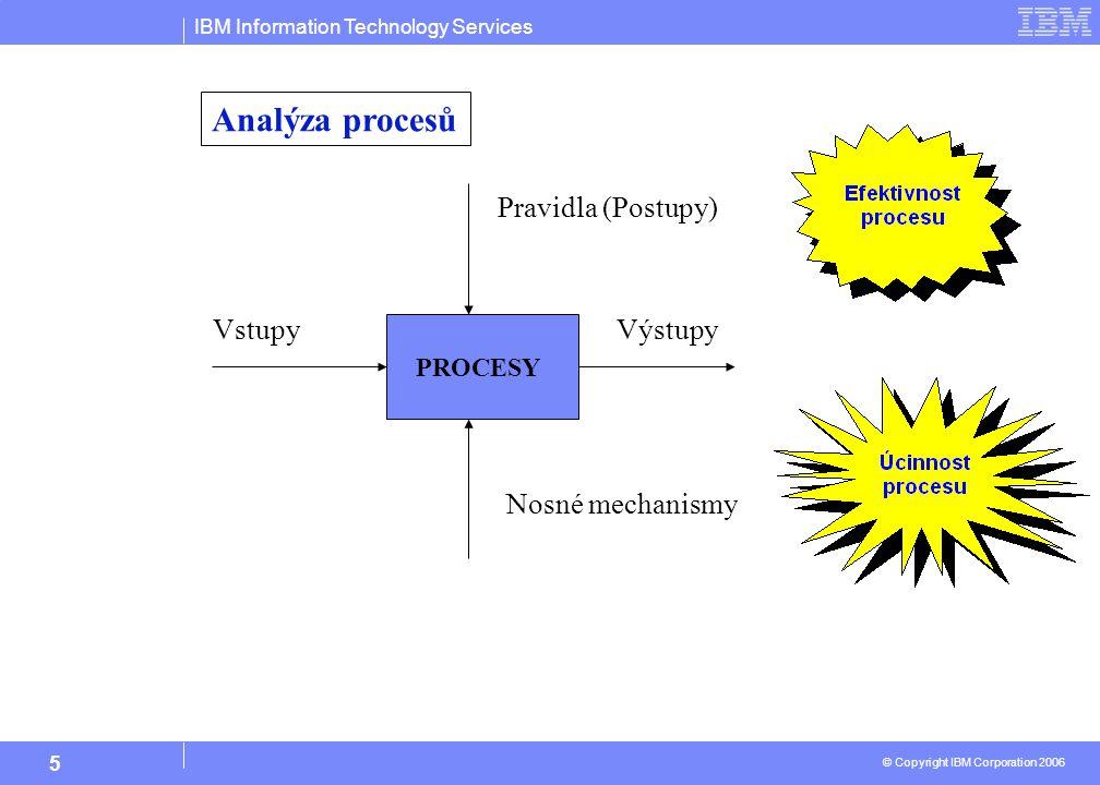 IBM Information Technology Services © Copyright IBM Corporation 2006 5 Analýza procesů PROCESY VstupyVýstupy Pravidla (Postupy) Nosné mechanismy