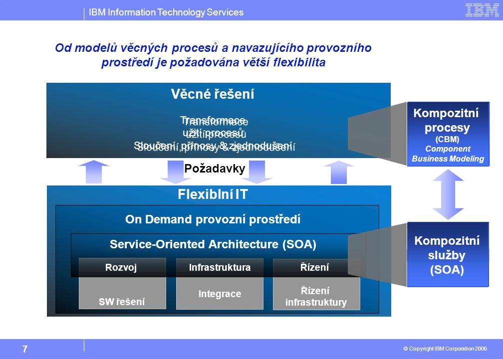 IBM Information Technology Services © Copyright IBM Corporation 2006 7 Transformace užití procesů Sloučení, přínosy & zjednodušení Transformace užití procesů Sloučení, přínosy & zjednodušení On Demand provozní prostředí Požadavky Kompozitní služby (SOA) Kompozitní procesy (CBM) Component Business Modeling RozvojInfrastrukturaŘízení Service-Oriented Architecture (SOA) SW řešení Integrace Řízení infrastruktury Věcné řešení Flexiblní IT Od modelů věcných procesů a navazujícího provozního prostředí je požadována větší flexibilita