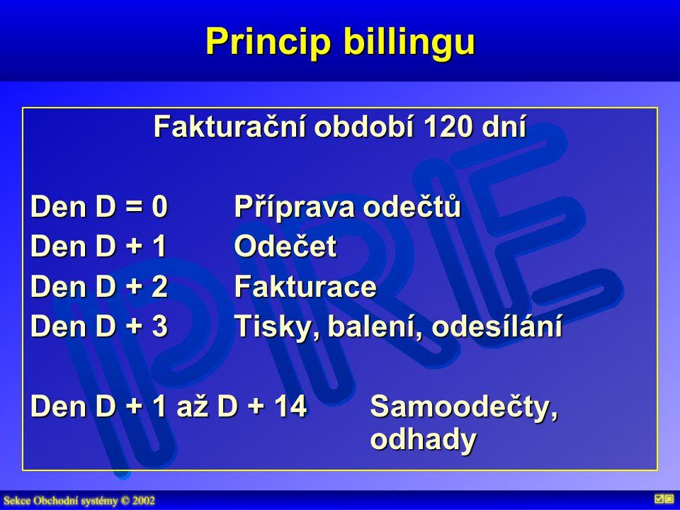 Princip billingu Fakturační období 120 dní Den D = 0Příprava odečtů Den D + 1Odečet Den D + 2Fakturace Den D + 3Tisky, balení, odesílání Den D + 1 až D + 14Samoodečty, odhady