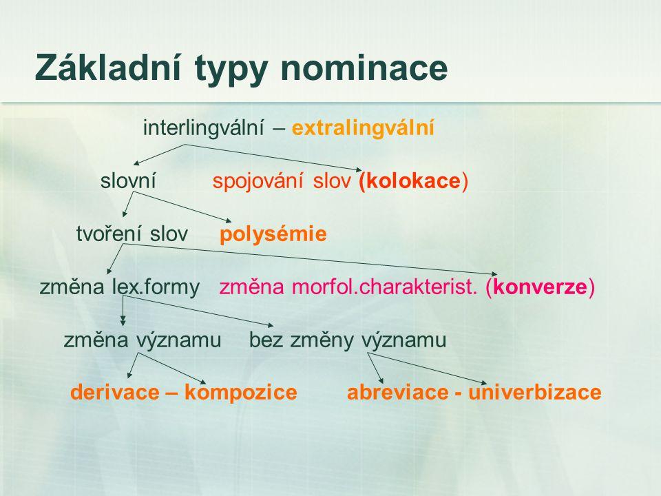 Základní typy nominace interlingvální – extralingvální slovní spojování slov (kolokace) tvoření slov polysémie změna lex.formy změna morfol.charakterist.