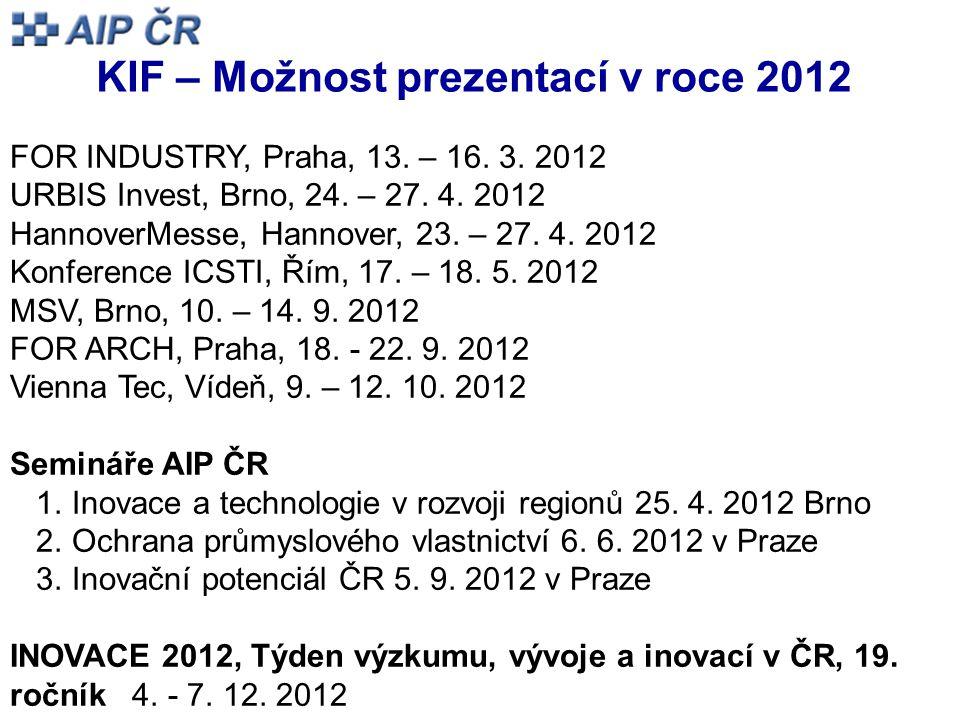 FOR INDUSTRY, Praha, 13. – 16. 3. 2012 URBIS Invest, Brno, 24. – 27. 4. 2012 HannoverMesse, Hannover, 23. – 27. 4. 2012 Konference ICSTI, Řím, 17. – 1