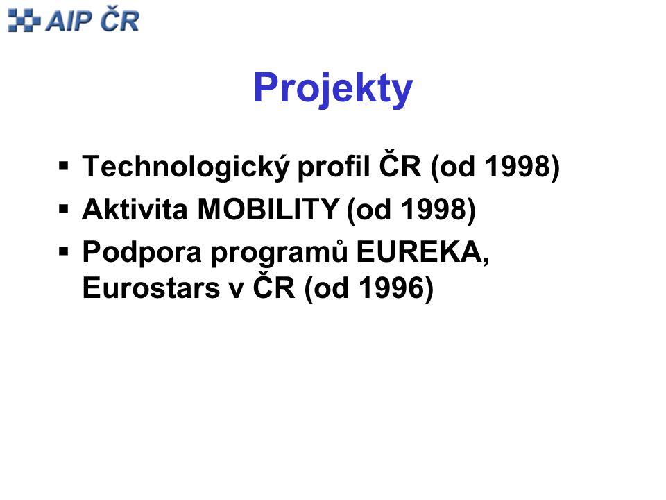 Projekty  Technologický profil ČR (od 1998)  Aktivita MOBILITY (od 1998)  Podpora programů EUREKA, Eurostars v ČR (od 1996)