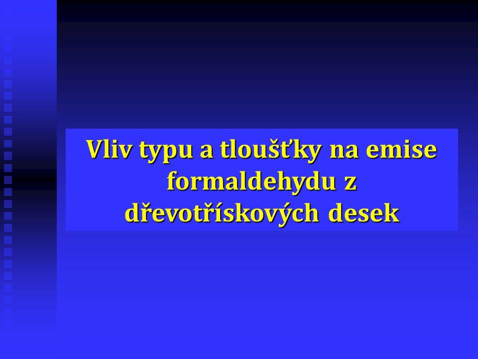 Vliv typu a tloušťky na emise formaldehydu z dřevotřískových desek
