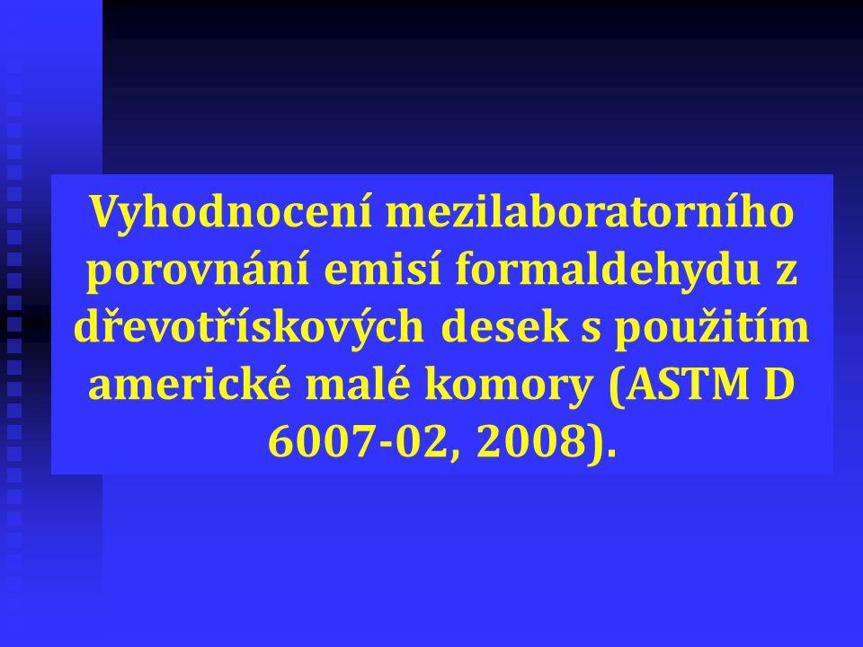 Vyhodnocení mezilaboratorního porovnání emisí formaldehydu z dřevotřískových desek s použitím americké malé komory (ASTM D 6007-02, 2008).