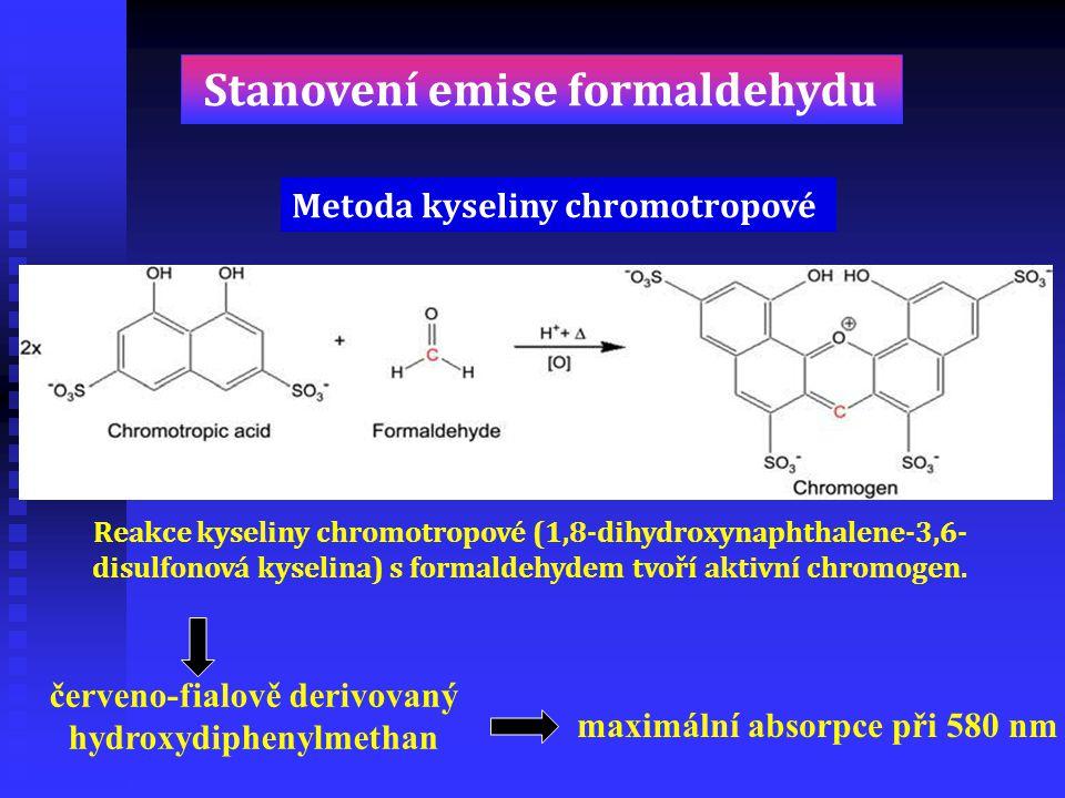 Reakce kyseliny chromotropové (1,8-dihydroxynaphthalene-3,6- disulfonová kyselina) s formaldehydem tvoří aktivní chromogen. Metoda kyseliny chromotrop