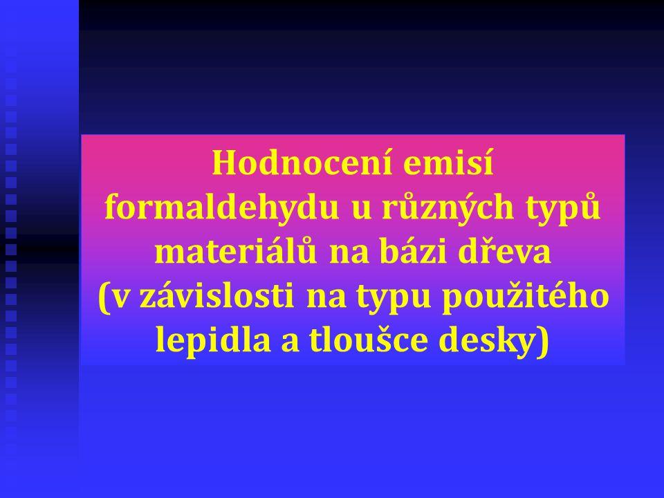 Hodnocení emisí formaldehydu u různých typů materiálů na bázi dřeva (v závislosti na typu použitého lepidla a tloušce desky)