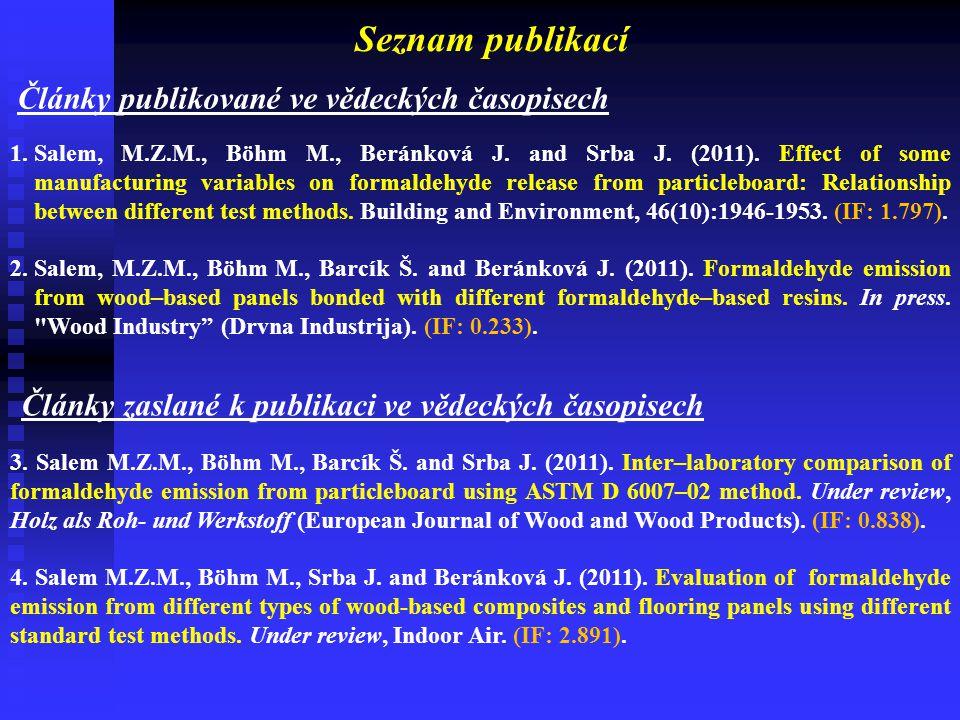 1.Salem, M.Z.M., Böhm M., Beránková J.and Srba J.