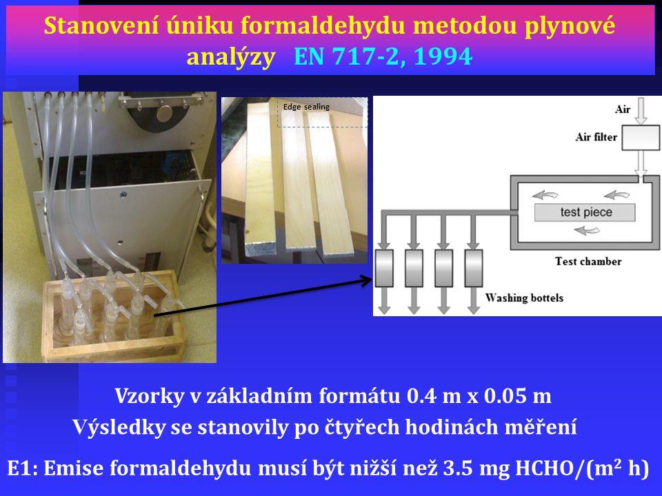 E1: Emise formaldehydu musí být nižší než 3.5 mg HCHO/(m 2 h) Stanovení úniku formaldehydu metodou plynové analýzy EN 717-2, 1994 V ýsledky se stanovi