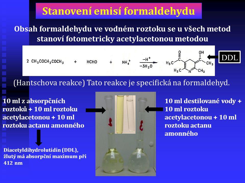 Stanovení emisí formaldehydu Obsah formaldehydu ve vodném roztoku se u všech metod stanoví fotometricky acetylacetonou metodou 10 ml z absorpčních roz