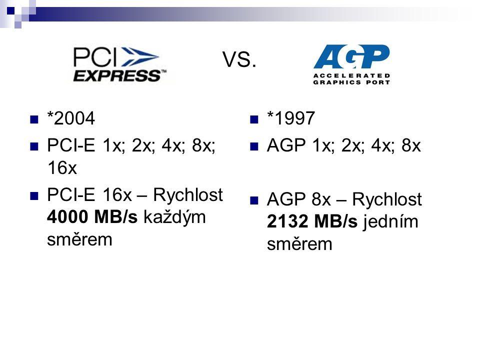 *2004 PCI-E 1x; 2x; 4x; 8x; 16x PCI-E 16x – Rychlost 4000 MB/s každým směrem *1997 AGP 1x; 2x; 4x; 8x AGP 8x – Rychlost 2132 MB/s jedním směrem VS.