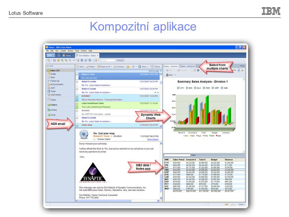 Lotus Software Kompozitní aplikace