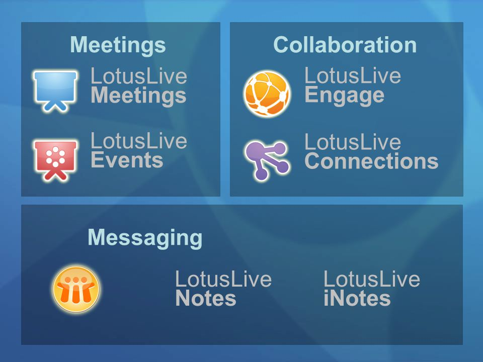 Meetings LotusLive Meetings LotusLive Events Collaboration LotusLive Engage LotusLive Connections Messaging LotusLive Notes LotusLive iNotes