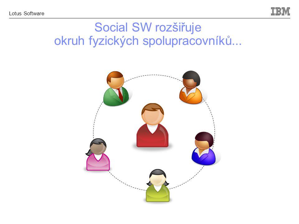 Lotus Software Social SW rozšiřuje okruh fyzických spolupracovníků...