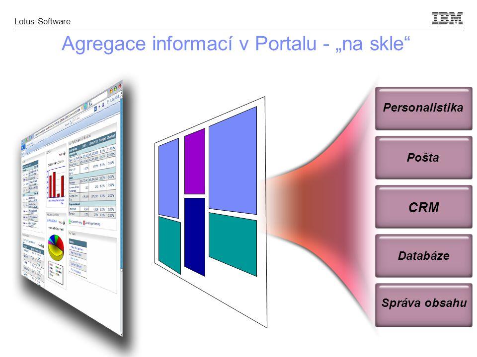"""Personalistika Pošta CRM Databáze Správa obsahu Agregace informací v Portalu - """"na skle"""