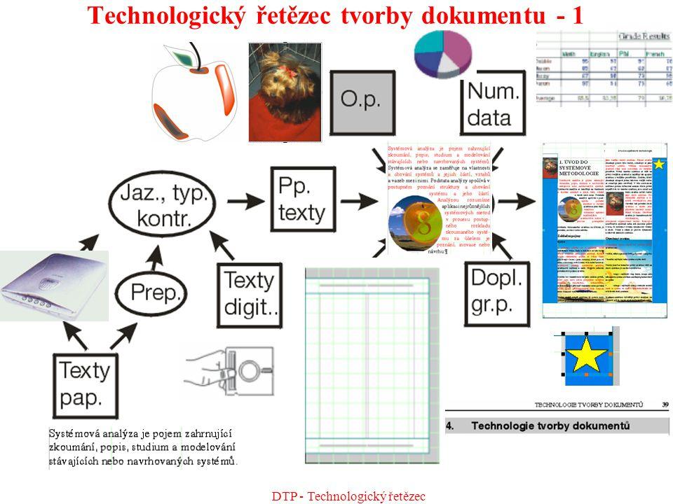 DTP - Technologický řetězec Technologický řetězec tvorby dokumentu - 1