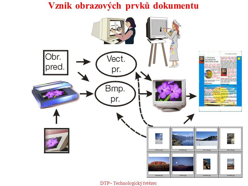 DTP - Technologický řetězec Vznik obrazových prvků dokumentu