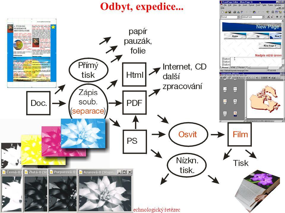 DTP - Technologický řetězec Odbyt, expedice...