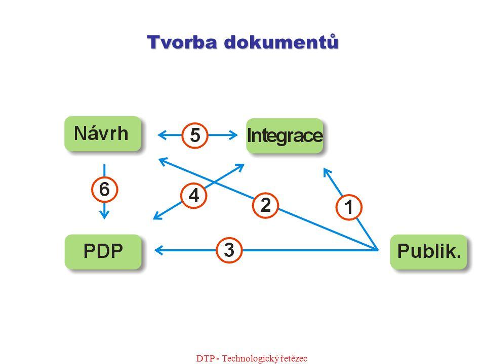 DTP - Technologický řetězec Tvorba dokumentů