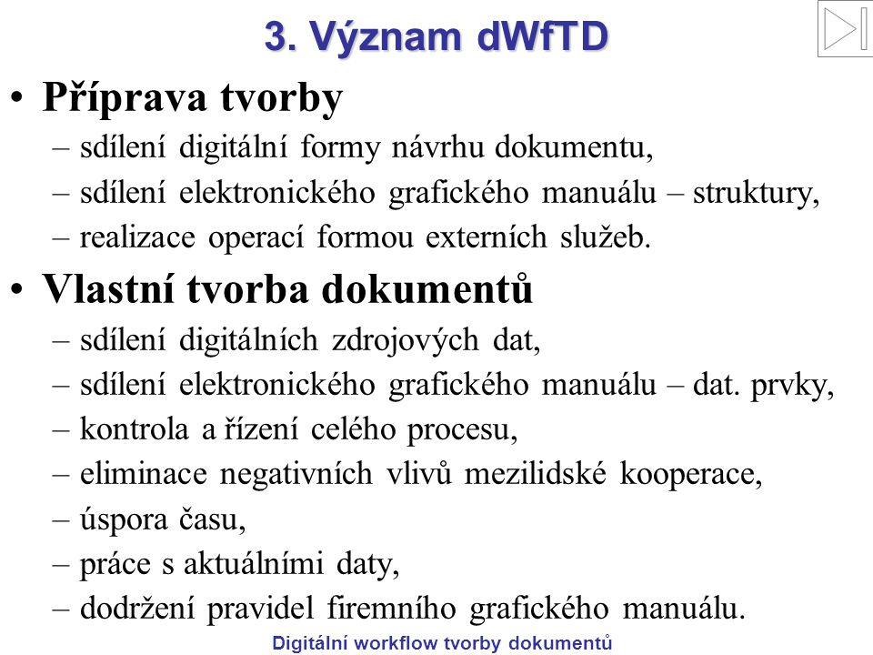 Digitální workflow tvorby dokumentů 3. Význam dWfTD Příprava tvorby –sdílení digitální formy návrhu dokumentu, –sdílení elektronického grafického manu