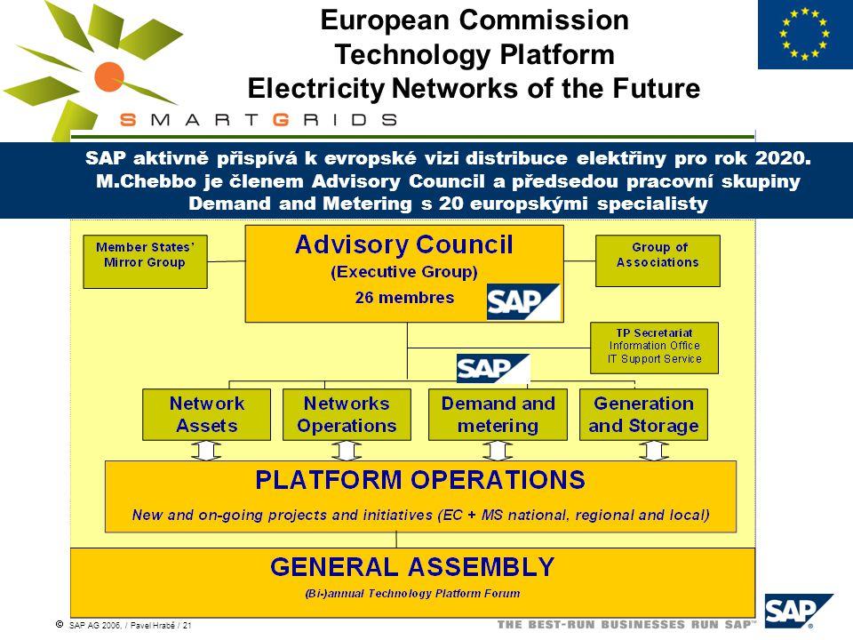  SAP AG 2006, / Pavel Hrabě / 21 European Commission Technology Platform Electricity Networks of the Future SAP aktivně přispívá k evropské vizi distribuce elektřiny pro rok 2020.