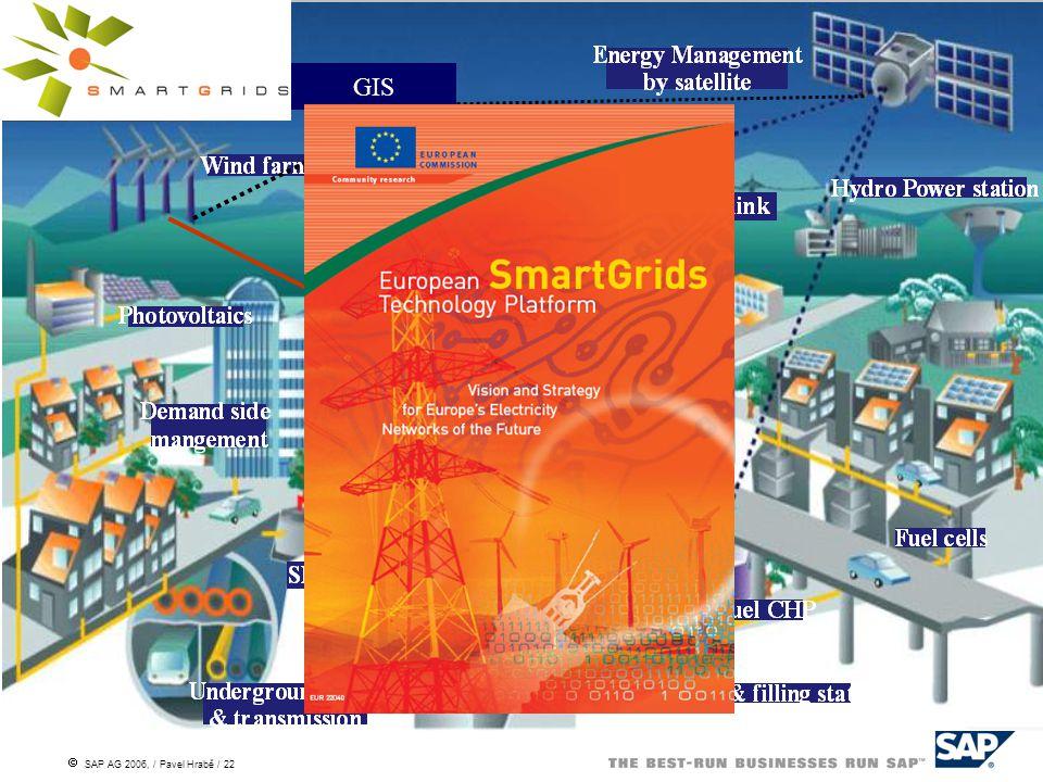  SAP AG 2006, / Pavel Hrabě / 22 GIS