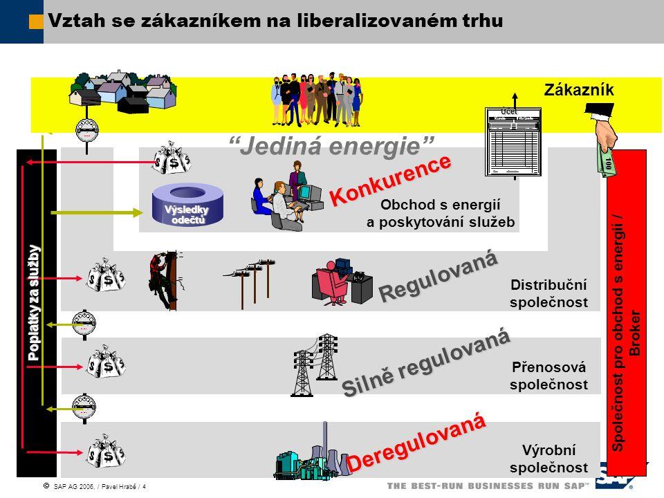  SAP AG 2006, / Pavel Hrabě / 25 Pavel Hrabě SAP ČR, Poradenství Pekařská 7 Praha 5 T+420/257 114/111 F+420/257 114/110t pavel.hrabe@sap.com www.sap.cz www.sap.cz Kontakt