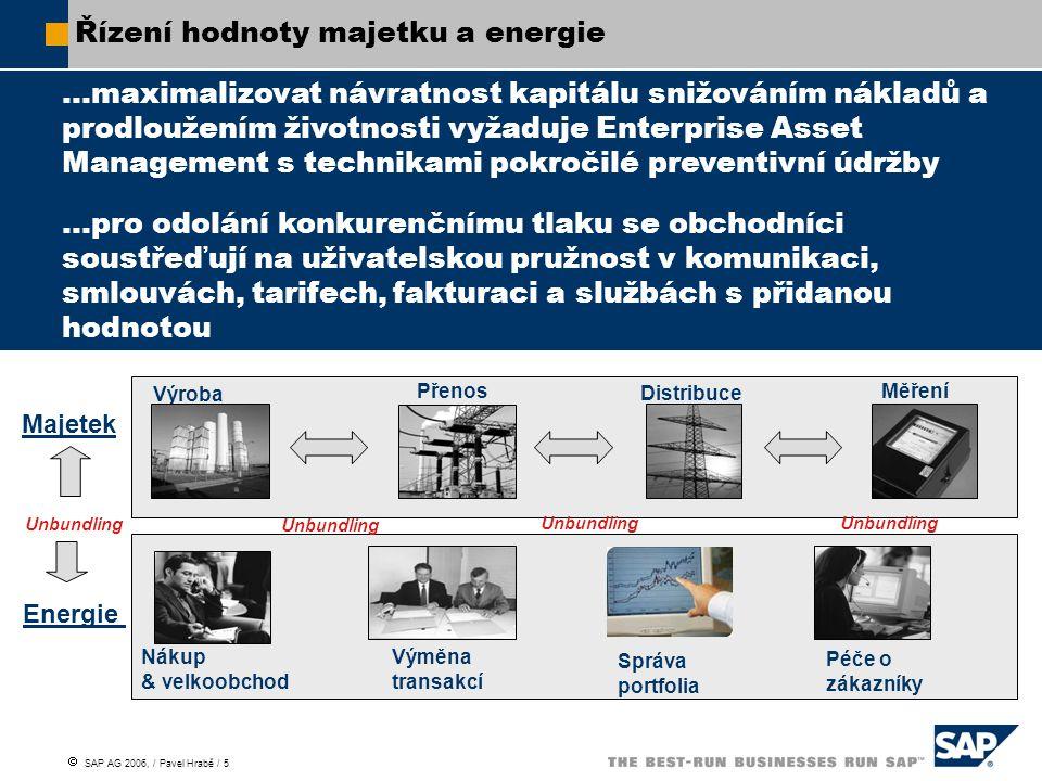  SAP AG 2006, / Pavel Hrabě / 5 Řízení hodnoty majetku a energie Výroba Přenos Distribuce Měření Výměna transakcí Nákup & velkoobchod Péče o zákazníky Správa portfolia Majetek Energie Unbundling...maximalizovat návratnost kapitálu snižováním nákladů a prodloužením životnosti vyžaduje Enterprise Asset Management s technikami pokročilé preventivní údržby …pro odolání konkurenčnímu tlaku se obchodníci soustřeďují na uživatelskou pružnost v komunikaci, smlouvách, tarifech, fakturaci a službách s přidanou hodnotou
