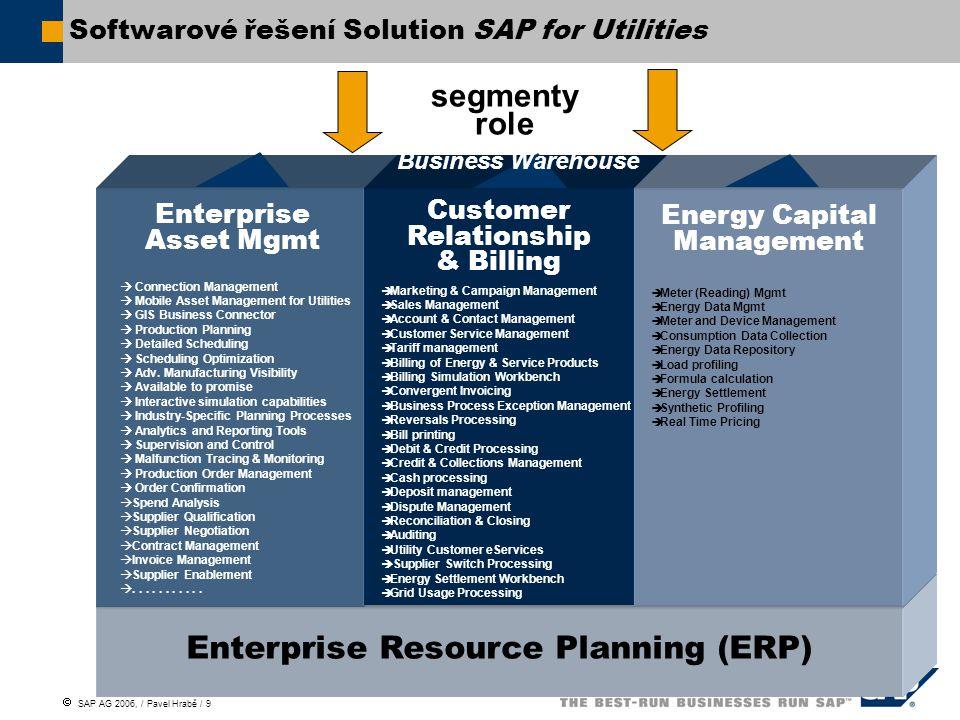  SAP AG 2006, / Pavel Hrabě / 20 IT Application Consolidation Původně 242 aplikací 50 aplikací nahrazeno SAP Back Office 36 aplikací nahrazeno SAP Work Management 70 aplikací nahrazeno SAP IS-U/CCS Celkově 156 aplikací nahrazeno 64% snížení Aplikace nahrazované prostřednictvím SAP Aplikace na konci projektu Zůstalo 86 aplikací 1 ERP (SAP) 13 Aplikací pro odečty 10 Customer Care 36 Engineering Support 5 Energy Management 21 Různých Výsledek: o 64% méně spravovaných aplikací